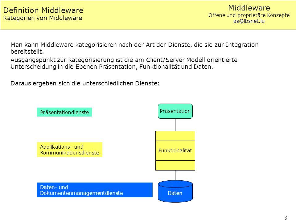 Middleware Offene und proprietäre Konzepte as@ibsnet.lu 3 Definition Middleware Kategorien von Middleware Präsentation Funktionalität Daten Präsentati