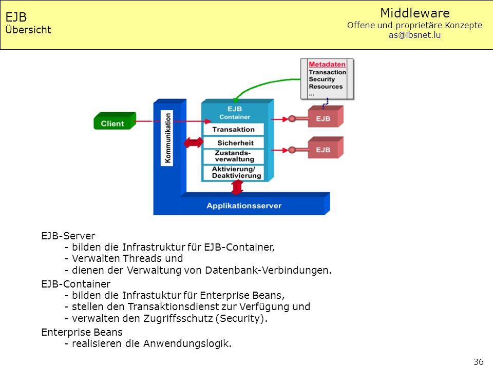 Middleware Offene und proprietäre Konzepte as@ibsnet.lu 36 EJB Übersicht EJB-Server - bilden die Infrastruktur für EJB-Container, - Verwalten Threads