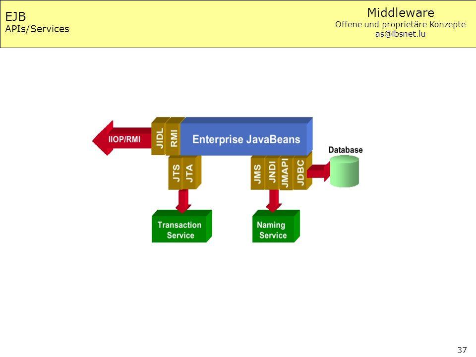 Middleware Offene und proprietäre Konzepte as@ibsnet.lu 37 EJB APIs/Services