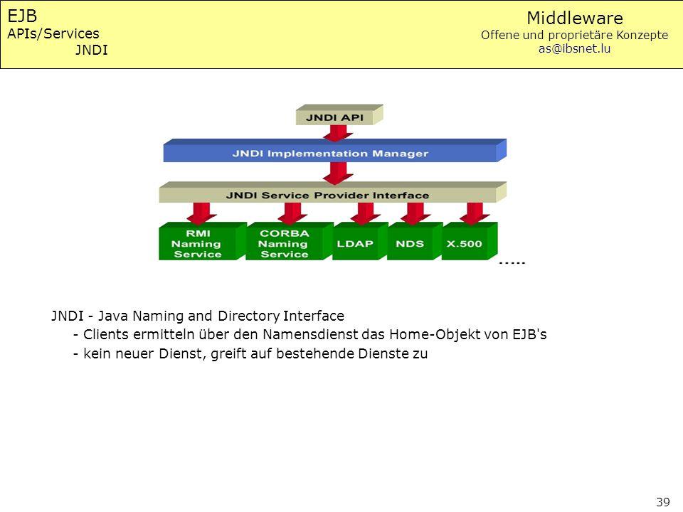 Middleware Offene und proprietäre Konzepte as@ibsnet.lu 39 EJB APIs/Services JNDI JNDI - Java Naming and Directory Interface - Clients ermitteln über