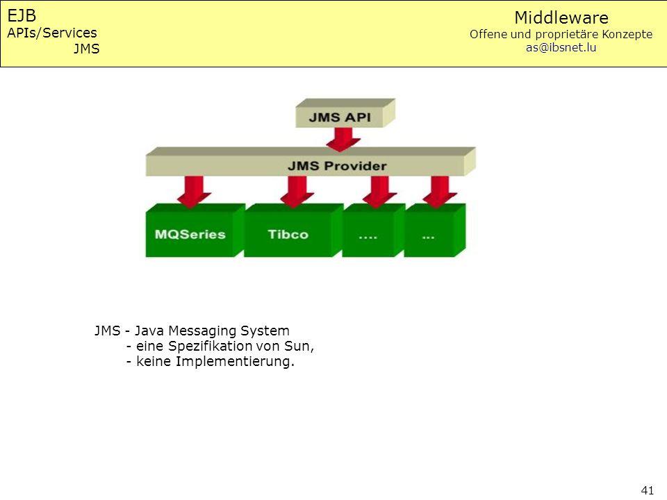 Middleware Offene und proprietäre Konzepte as@ibsnet.lu 41 EJB APIs/Services JMS JMS - Java Messaging System - eine Spezifikation von Sun, - keine Imp