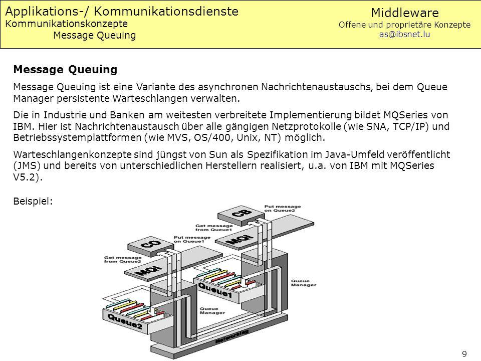 Middleware Offene und proprietäre Konzepte as@ibsnet.lu 9 Applikations-/ Kommunikationsdienste Kommunikationskonzepte Message Queuing Message Queuing