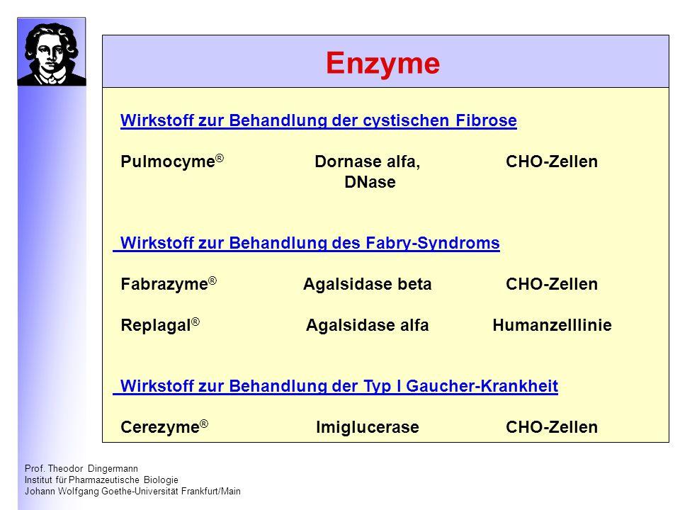 Prof. Theodor Dingermann Institut für Pharmazeutische Biologie Johann Wolfgang Goethe-Universität Frankfurt/Main Wirkstoff zur Behandlung der cystisch