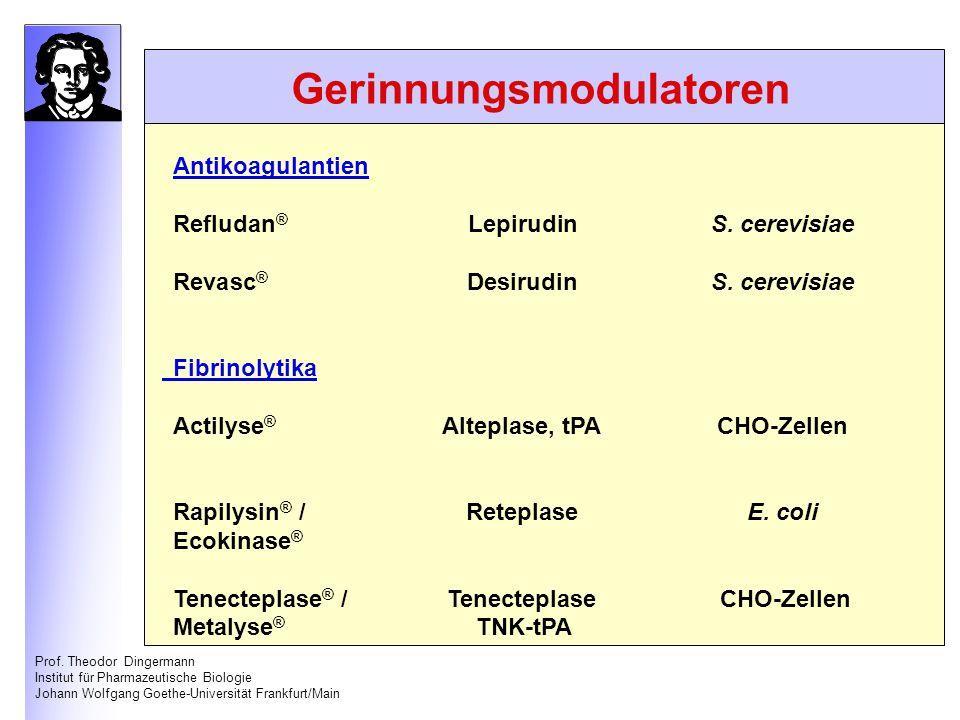 Prof. Theodor Dingermann Institut für Pharmazeutische Biologie Johann Wolfgang Goethe-Universität Frankfurt/Main Antikoagulantien Refludan ® Lepirudin