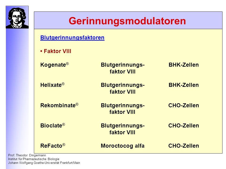 Prof. Theodor Dingermann Institut für Pharmazeutische Biologie Johann Wolfgang Goethe-Universität Frankfurt/Main Blutgerinnungsfaktoren Faktor VIII Ko