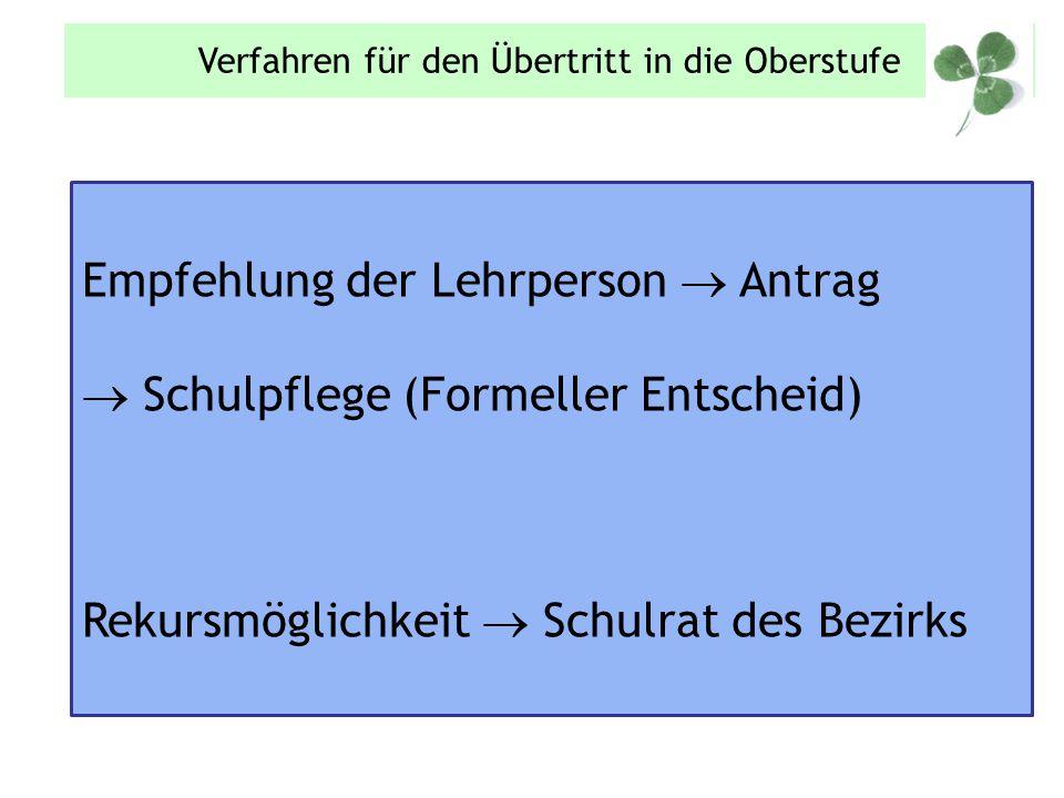 Empfehlung der Lehrperson  Antrag  Schulpflege (Formeller Entscheid) Rekursmöglichkeit  Schulrat des Bezirks Verfahren für den Übertritt in die Obe