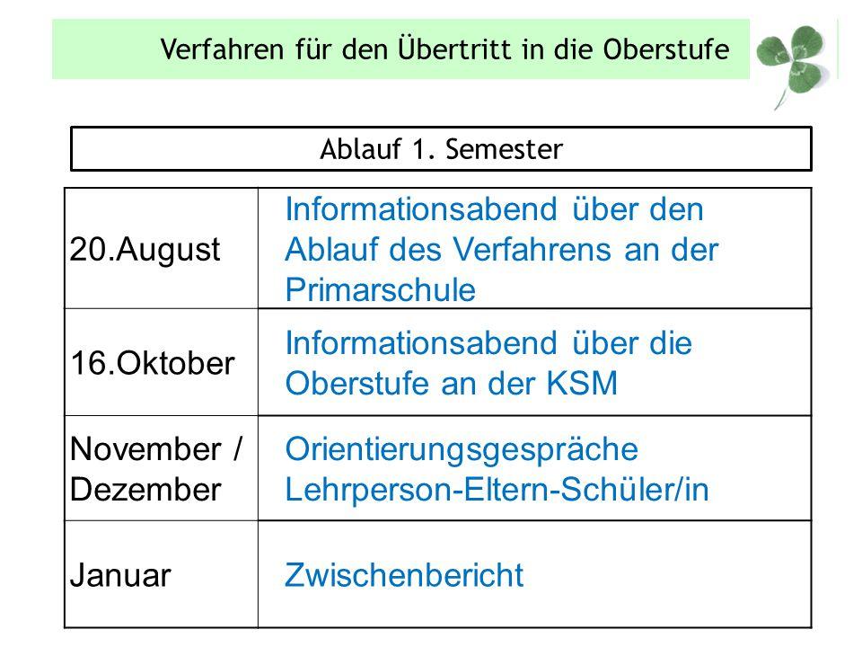 20.August Informationsabend über den Ablauf des Verfahrens an der Primarschule 16.Oktober Informationsabend über die Oberstufe an der KSM November / D