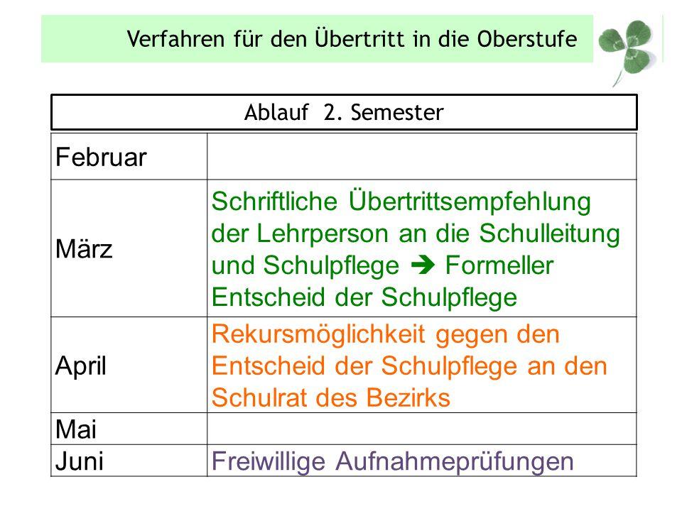 Verfahren für den Übertritt in die Oberstufe Februar März Schriftliche Übertrittsempfehlung der Lehrperson an die Schulleitung und Schulpflege  Forme