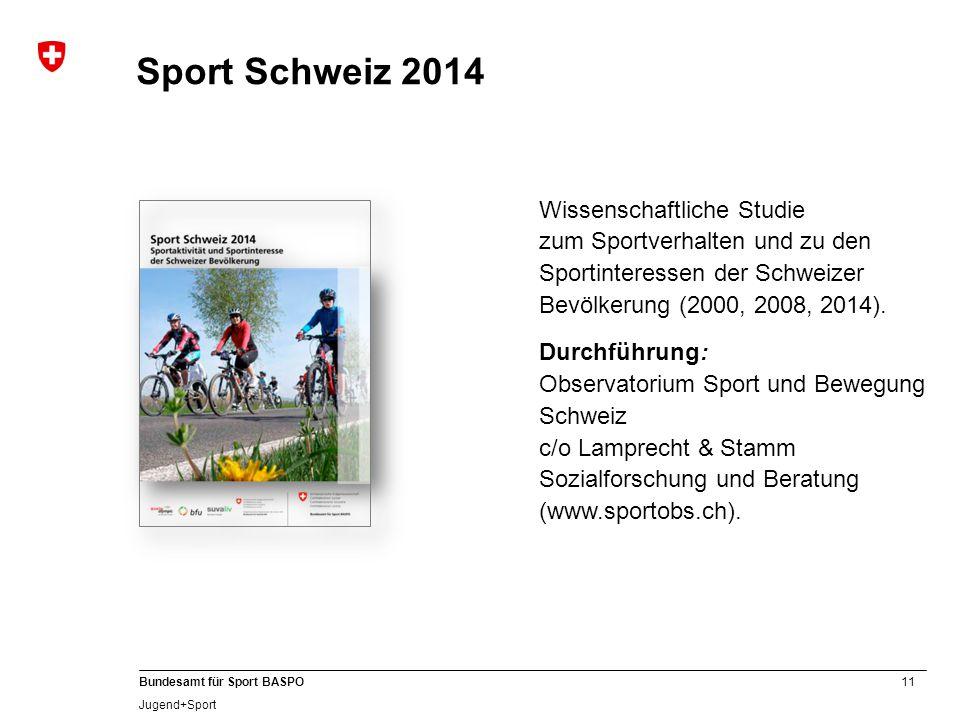 11 Bundesamt für Sport BASPO Jugend+Sport Sport Schweiz 2014 Wissenschaftliche Studie zum Sportverhalten und zu den Sportinteressen der Schweizer Bevölkerung (2000, 2008, 2014).