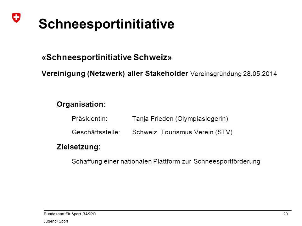 20 Bundesamt für Sport BASPO Jugend+Sport Schneesportinitiative «Schneesportinitiative Schweiz» Vereinigung (Netzwerk) aller Stakeholder Vereinsgründu