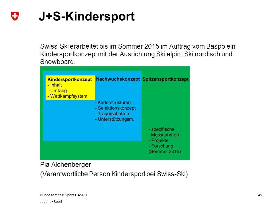 45 Bundesamt für Sport BASPO Jugend+Sport J+S-Kindersport Swiss-Ski erarbeitet bis im Sommer 2015 im Auftrag vom Baspo ein Kindersportkonzept mit der Ausrichtung Ski alpin, Ski nordisch und Snowboard.