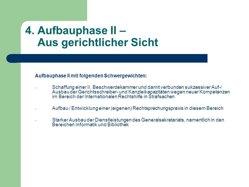 4.Aufbauphase II – Aus gerichtlicher Sicht Aufbauphase II mit folgenden Schwergewichten: - Schaffung einer II.