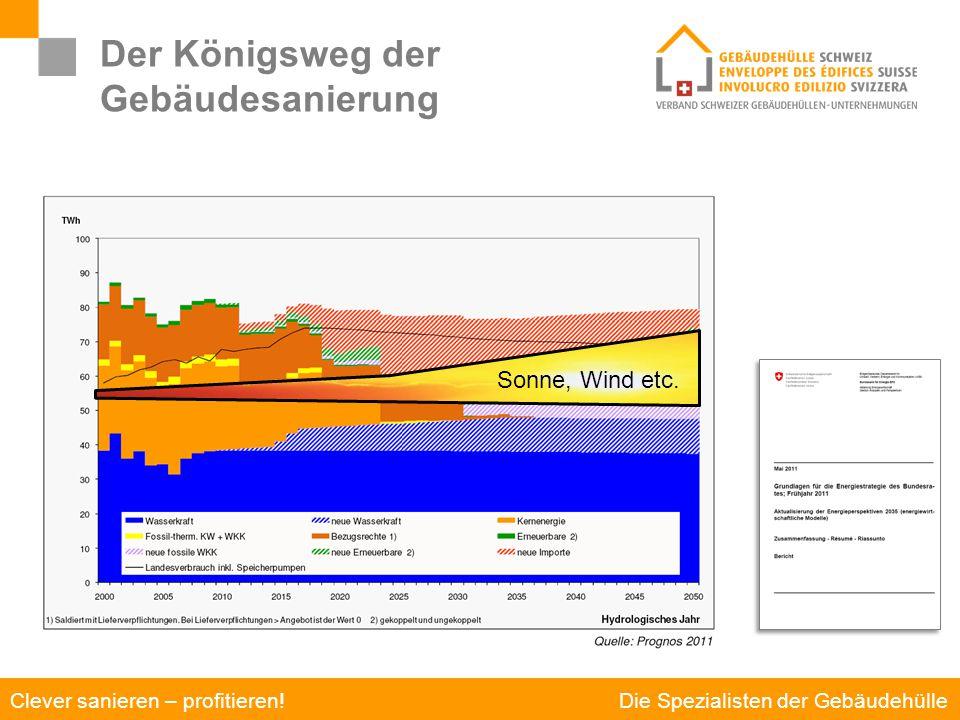 Die Spezialisten der Gebäudehülle Clever sanieren – profitieren! Der Königsweg der Gebäudesanierung Szenario aus Energiestrategie 2050 des Bundes Sonn