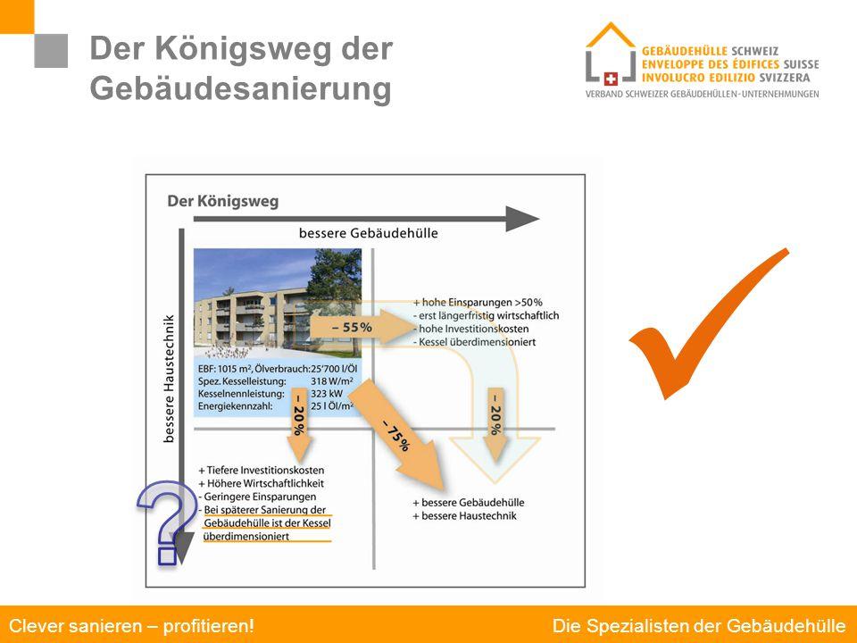 Die Spezialisten der Gebäudehülle Clever sanieren – profitieren! Der Königsweg der Gebäudesanierung Der Königsweg