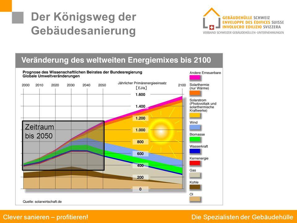 Die Spezialisten der Gebäudehülle Clever sanieren – profitieren! Der Königsweg der Gebäudesanierung Potenzial Sonnenenergie Zeitraum bis 2050