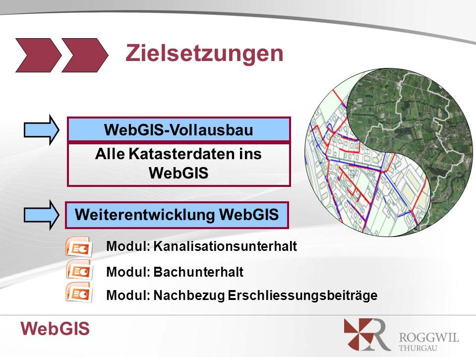 WebGIS WebGIS-Vollausbau Modul: Kanalisationsunterhalt Modul: Bachunterhalt Zielsetzungen Modul: Nachbezug Erschliessungsbeiträge Alle Katasterdaten ins WebGIS Weiterentwicklung WebGIS