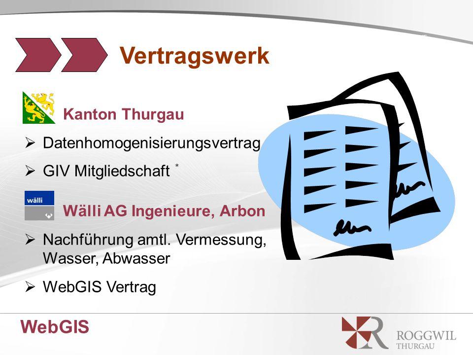 SCENE Vertragswerk Kanton Thurgau  Datenhomogenisierungsvertrag  GIV Mitgliedschaft * Wälli AG Ingenieure, Arbon  Nachführung amtl.