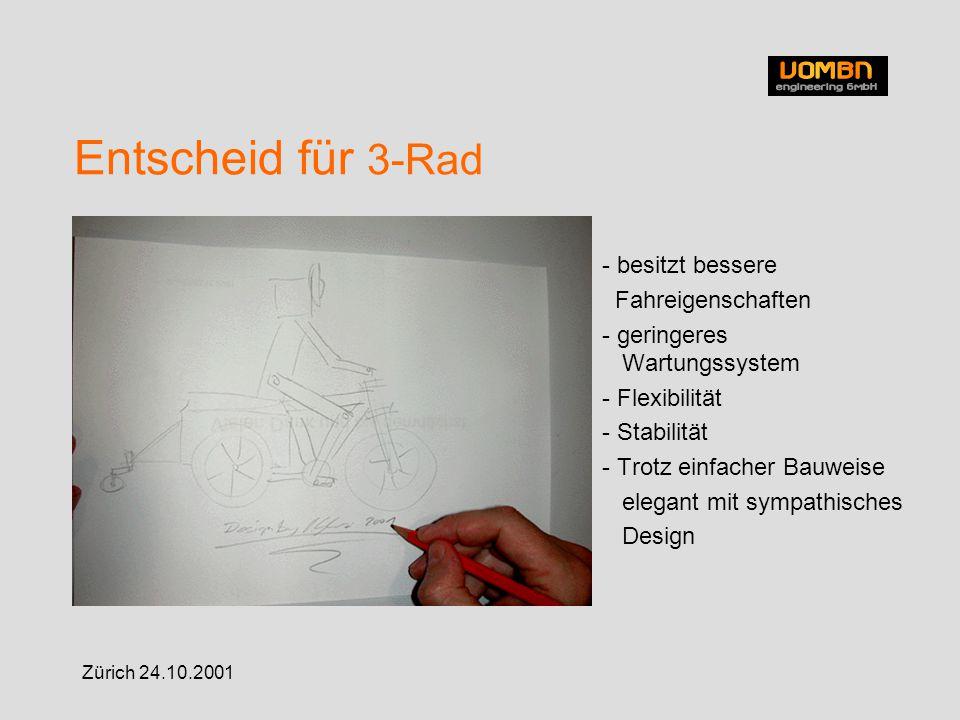 Zürich 24.10.2001 Weiteres vorgehen Eine Baudokumentation wurde erstellt.