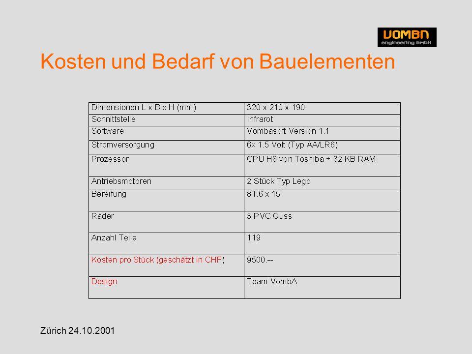 Zürich 24.10.2001 Kosten und Bedarf von Bauelementen