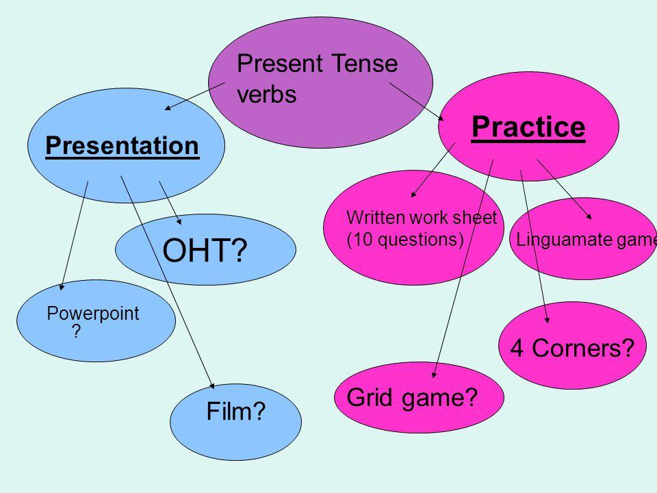 Present Tense verbs Presentation Practice