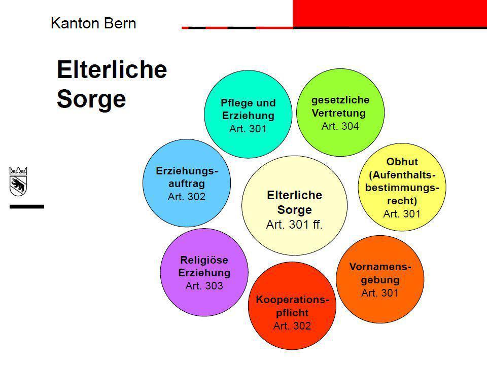 Kanton Bern Art.25 Abs.