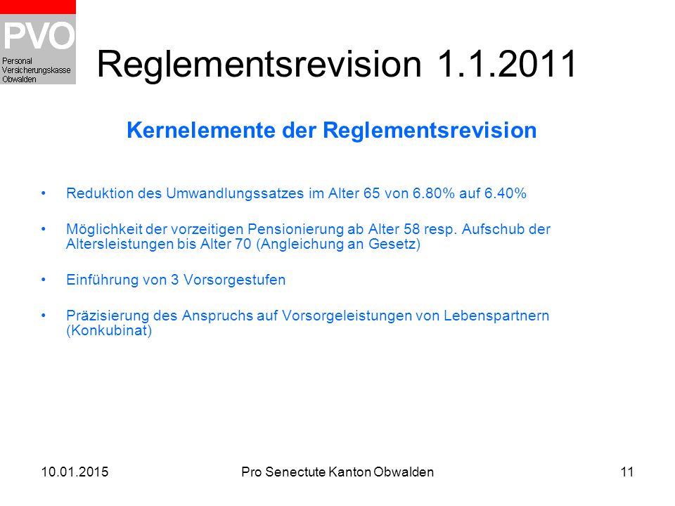 10.01.2015Pro Senectute Kanton Obwalden11 Reglementsrevision 1.1.2011 Kernelemente der Reglementsrevision Reduktion des Umwandlungssatzes im Alter 65