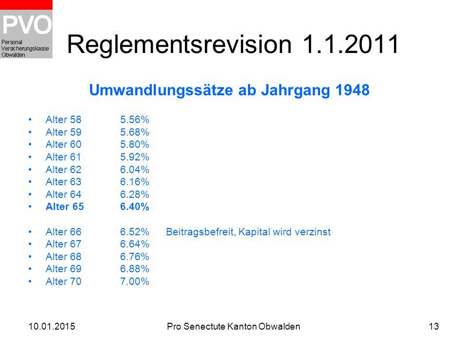 10.01.2015Pro Senectute Kanton Obwalden13 Reglementsrevision 1.1.2011 Umwandlungssätze ab Jahrgang 1948 Alter 585.56% Alter 595.68% Alter 605.80% Alte