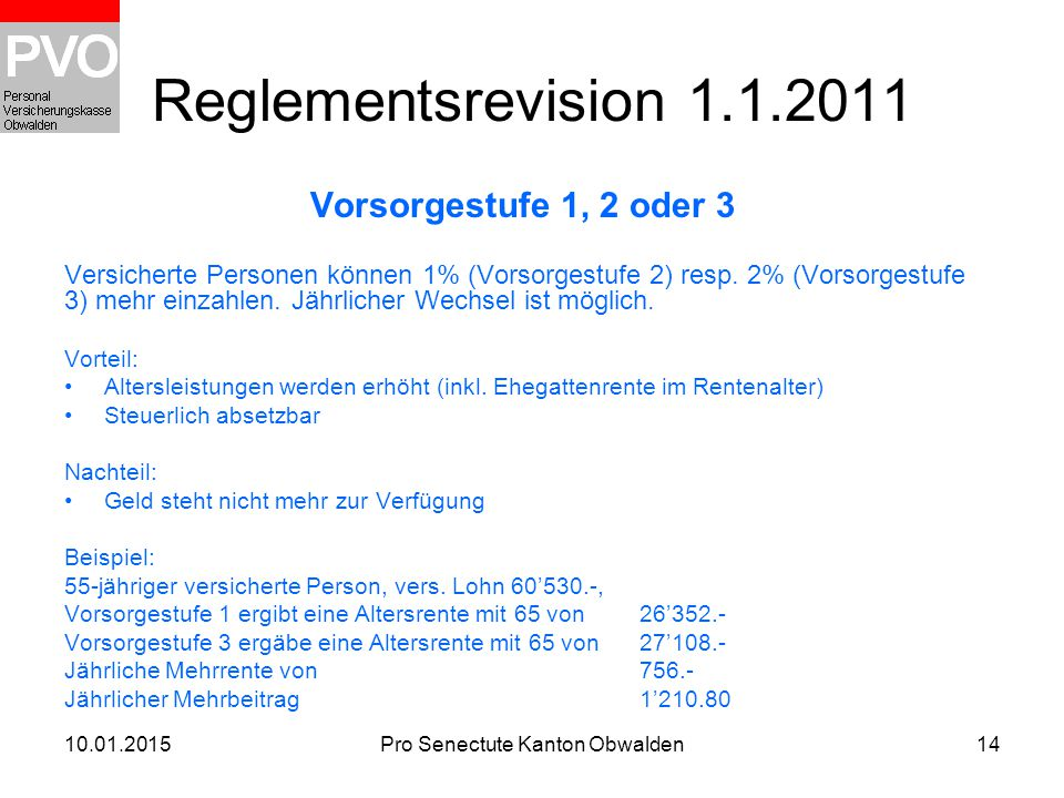 10.01.2015Pro Senectute Kanton Obwalden14 Reglementsrevision 1.1.2011 Vorsorgestufe 1, 2 oder 3 Versicherte Personen können 1% (Vorsorgestufe 2) resp.