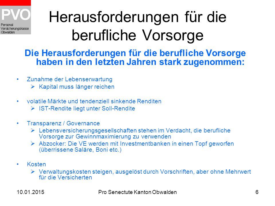 10.01.2015Pro Senectute Kanton Obwalden6 Herausforderungen für die berufliche Vorsorge Die Herausforderungen für die berufliche Vorsorge haben in den