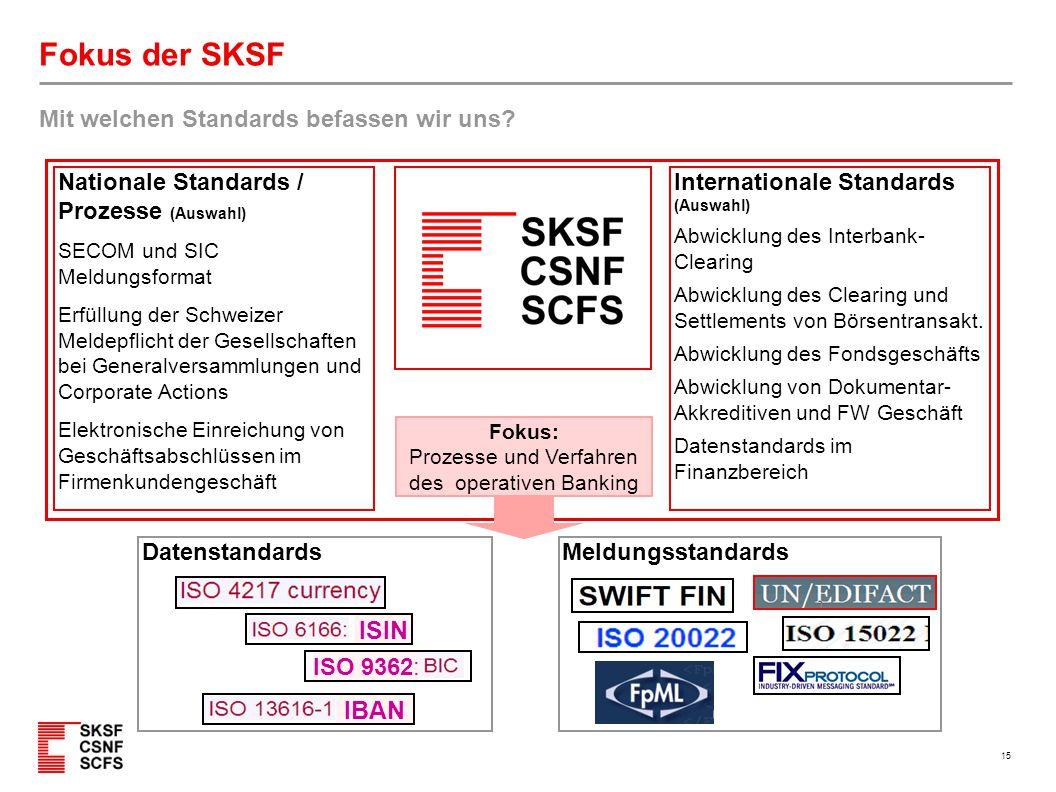15 Fokus der SKSF Mit welchen Standards befassen wir uns? Nationale Standards / Prozesse (Auswahl) SECOM und SIC Meldungsformat Erfüllung der Schweize