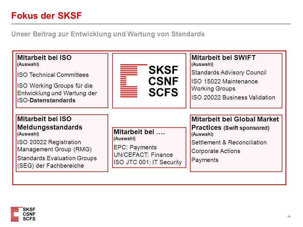 16 Fokus der SKSF Unser Beitrag zur Entwicklung und Wartung von Standards Mitarbeit bei ISO (Auswahl) ISO Technical Committees ISO Working Groups für