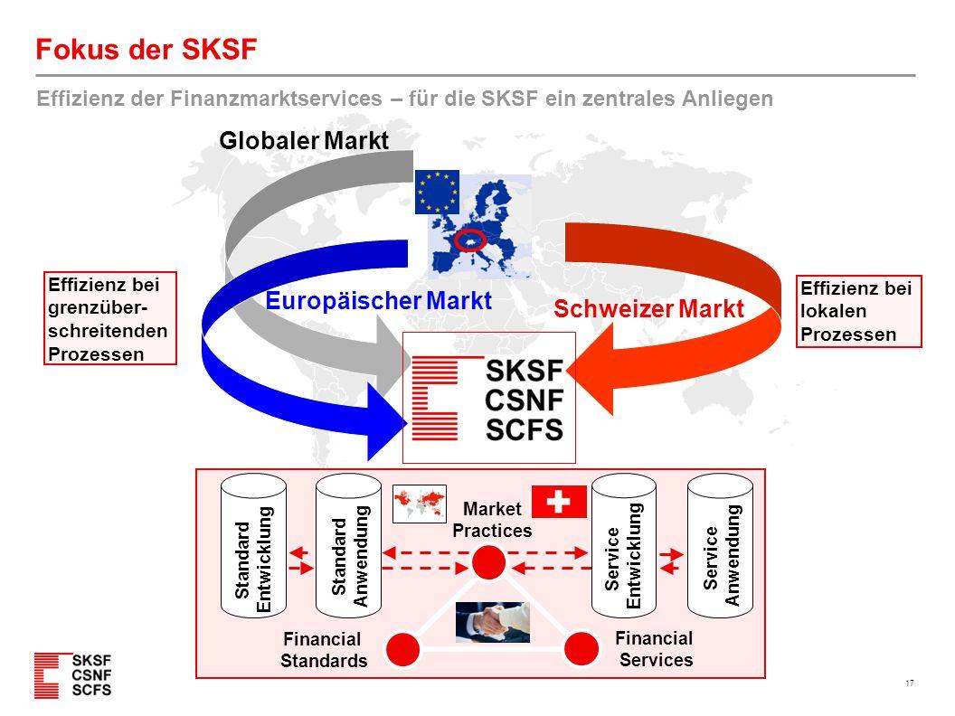 17 Fokus der SKSF Effizienz der Finanzmarktservices – für die SKSF ein zentrales Anliegen Financial Standards Financial Services Market Practices Stan