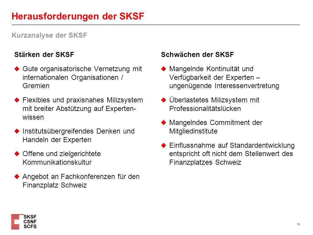 19 Herausforderungen der SKSF Stärken der SKSF  Gute organisatorische Vernetzung mit internationalen Organisationen / Gremien  Flexibles und praxisn