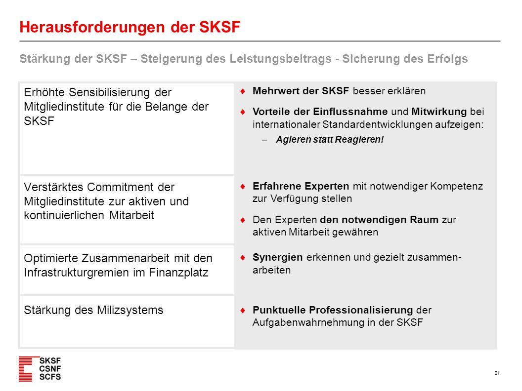 21 Herausforderungen der SKSF Erhöhte Sensibilisierung der Mitgliedinstitute für die Belange der SKSF Verstärktes Commitment der Mitgliedinstitute zur