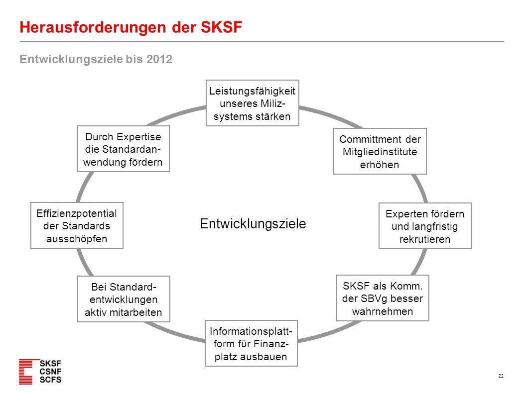 22 Herausforderungen der SKSF Experten fördern und langfristig rekrutieren Committment der Mitgliedinstitute erhöhen Leistungsfähigkeit unseres Miliz-