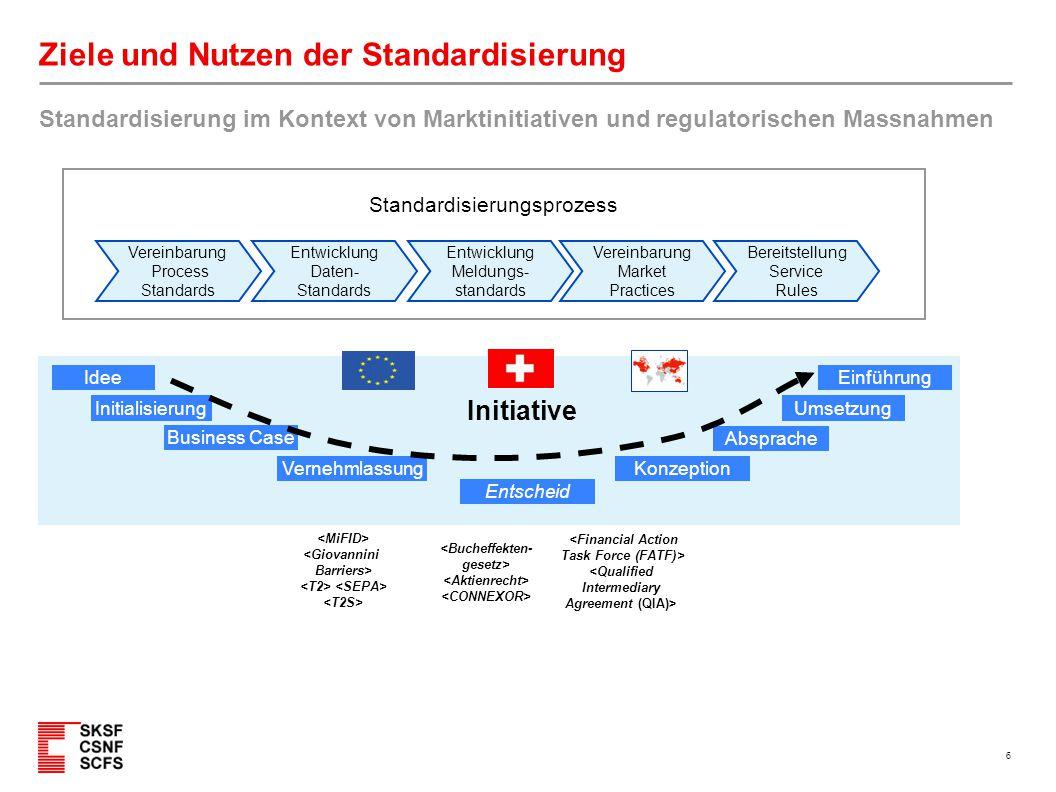 6 Ziele und Nutzen der Standardisierung Initiative Idee Initialisierung Business Case Umsetzung Einführung VernehmlassungKonzeption Absprache Entschei