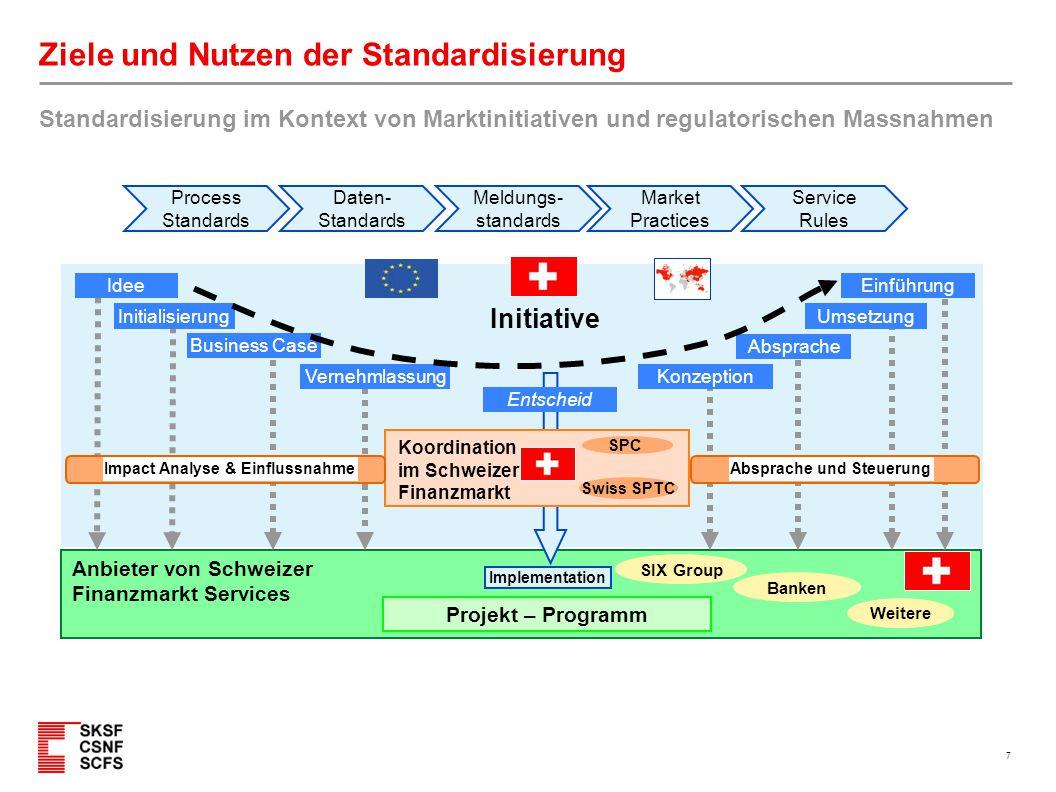 7 Ziele und Nutzen der Standardisierung Anbieter von Schweizer Finanzmarkt Services Initiative SIX Group Banken Weitere Projekt – Programm Idee Initia