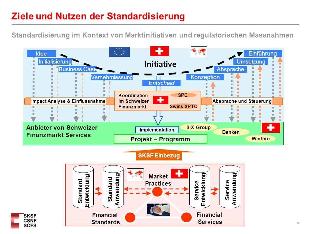 8 Ziele und Nutzen der Standardisierung Anbieter von Schweizer Finanzmarkt Services Initiative SIX Group Banken Weitere Projekt – Programm Idee Initia
