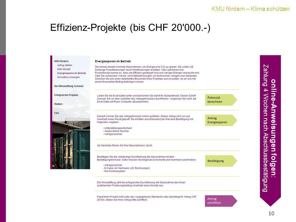 KMU fördern – Klima schützen Effizienz-Projekte (bis CHF 20 000.-) 10 online-Anweisungen folgen: Zahlung 4 Wochen nach Abschlussbestätigung