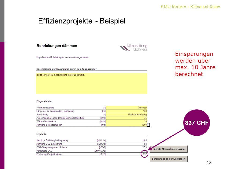 KMU fördern – Klima schützen 12 837 CHF Effizienzprojekte - Beispiel Einsparungen werden über max.