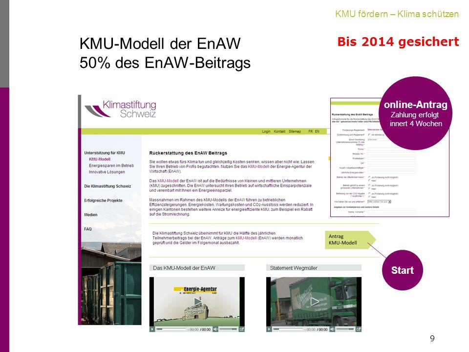 KMU fördern – Klima schützen KMU-Modell der EnAW 50% des EnAW-Beitrags 9 Start online-Antrag Zahlung erfolgt innert 4 Wochen Bis 2014 gesichert