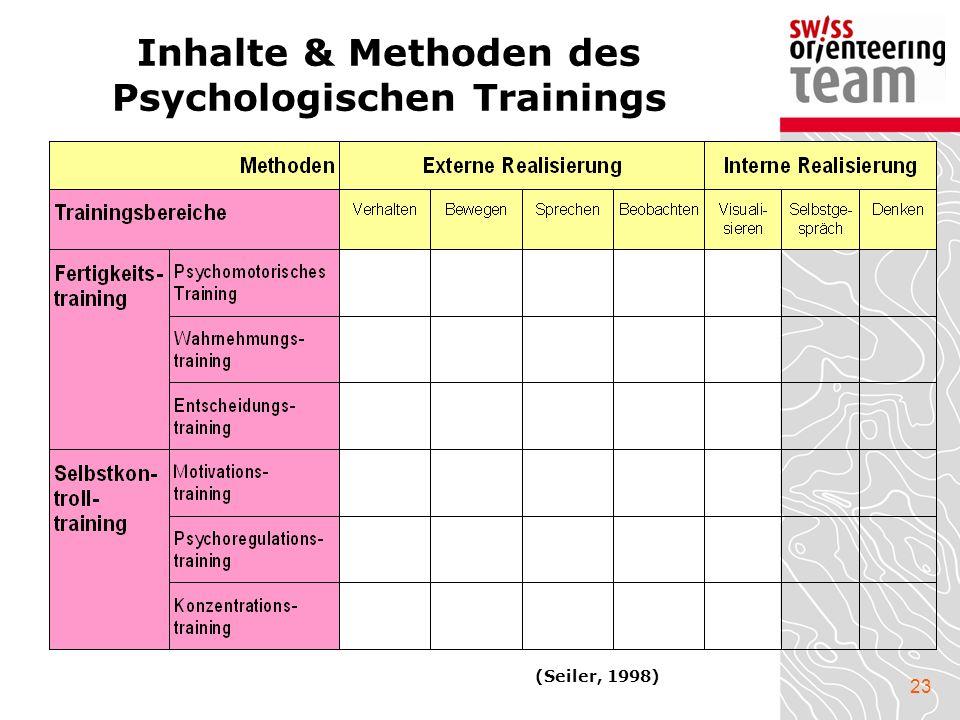 23 Inhalte & Methoden des Psychologischen Trainings (Seiler, 1998)