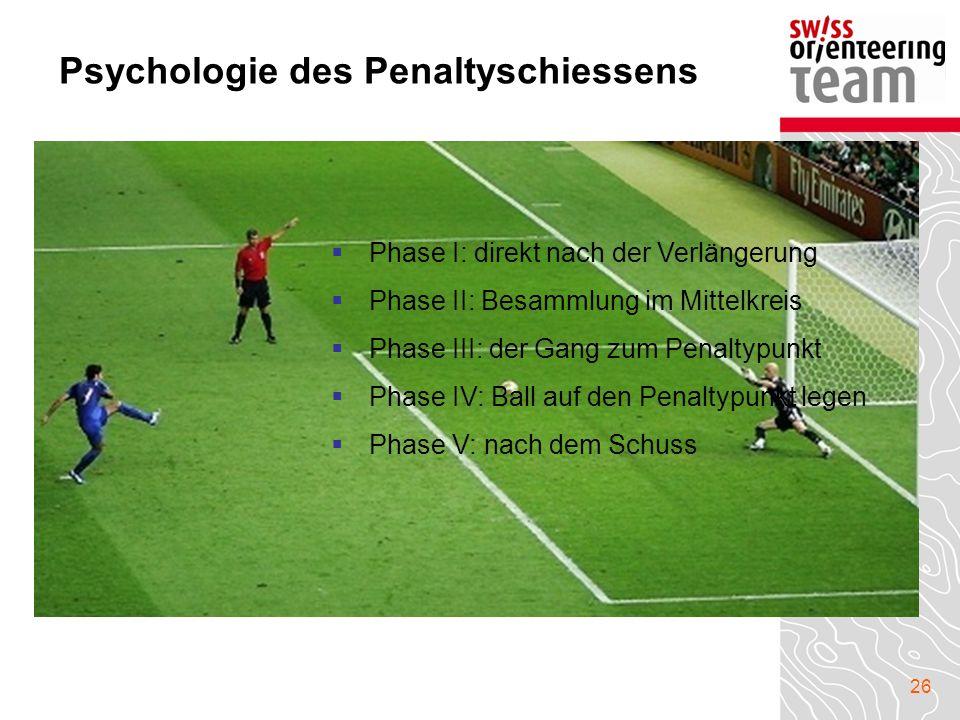 26 Psychologie des Penaltyschiessens  Phase I: direkt nach der Verlängerung  Phase II: Besammlung im Mittelkreis  Phase III: der Gang zum Penaltypu