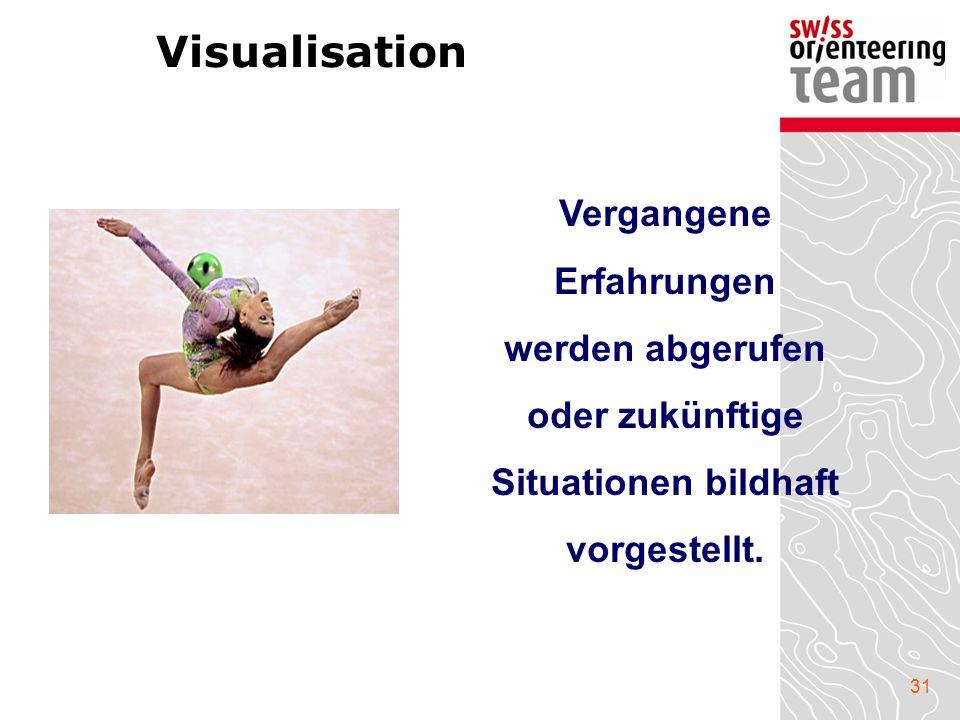 31 Visualisation Vergangene Erfahrungen werden abgerufen oder zukünftige Situationen bildhaft vorgestellt.