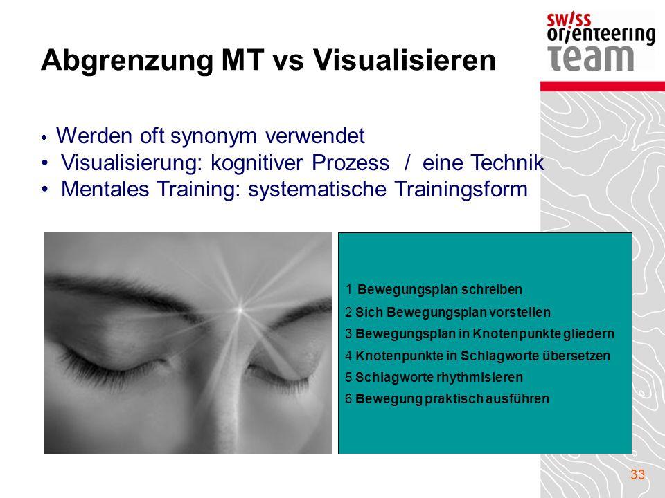 33 Werden oft synonym verwendet Visualisierung: kognitiver Prozess / eine Technik Mentales Training: systematische Trainingsform Abgrenzung MT vs Visu