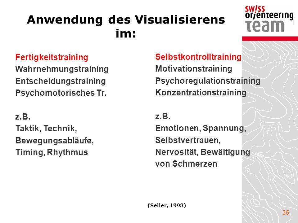 35 Anwendung des Visualisierens im: Fertigkeitstraining Wahrnehmungstraining Entscheidungstraining Psychomotorisches Tr. z.B. Taktik, Technik, Bewegun