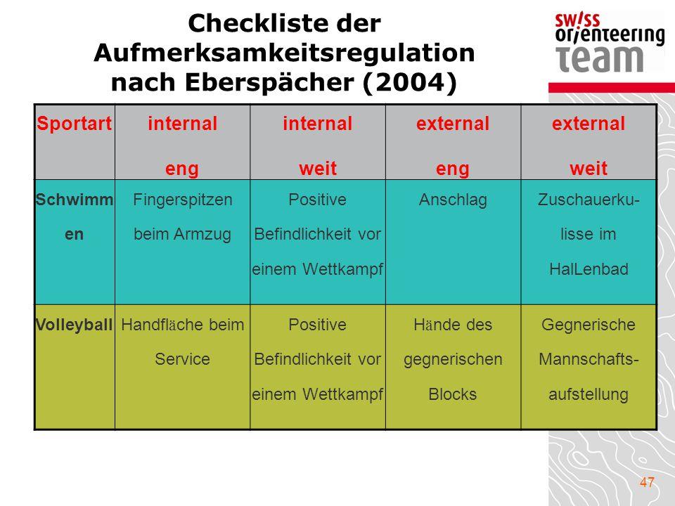 47 Checkliste der Aufmerksamkeitsregulation nach Eberspächer (2004) Sportart internal eng internal weit external eng external weit Schwimm en Fingersp