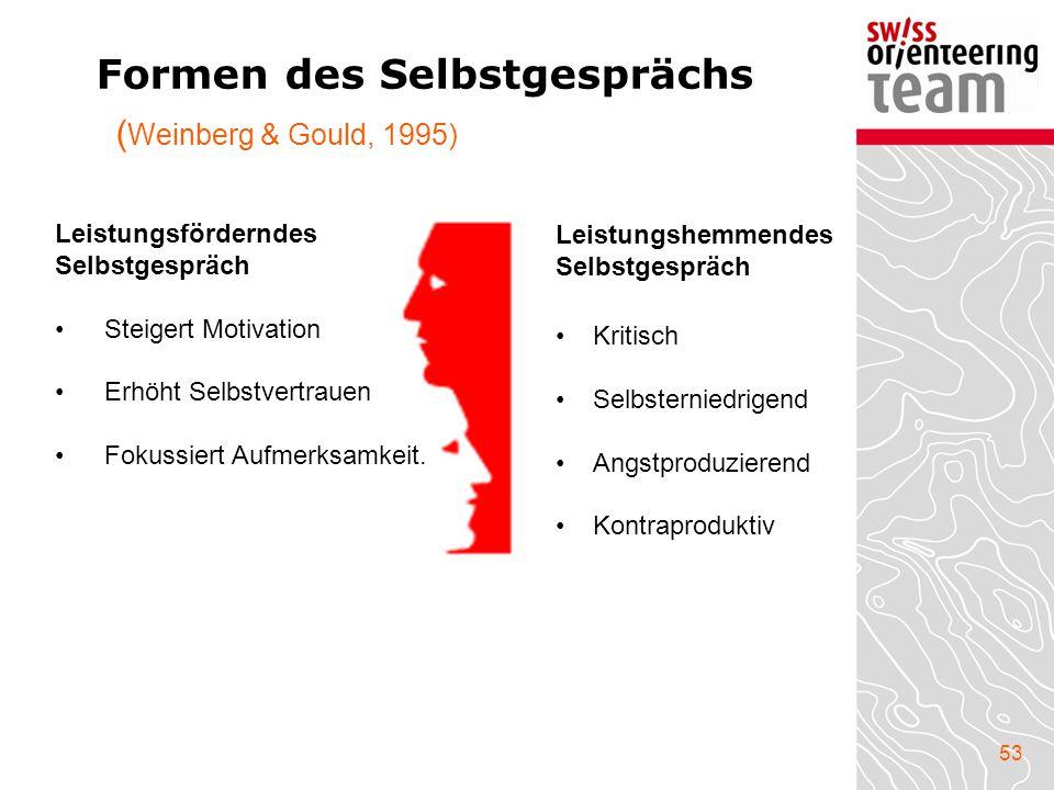 53 Formen des Selbstgesprächs ( Weinberg & Gould, 1995) Leistungshemmendes Selbstgespräch Kritisch Selbsterniedrigend Angstproduzierend Kontraprodukti