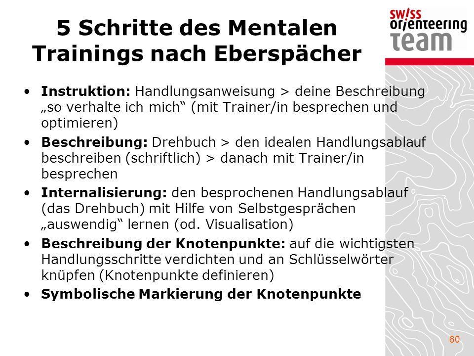 """60 5 Schritte des Mentalen Trainings nach Eberspächer Instruktion: Handlungsanweisung > deine Beschreibung """"so verhalte ich mich"""" (mit Trainer/in besp"""