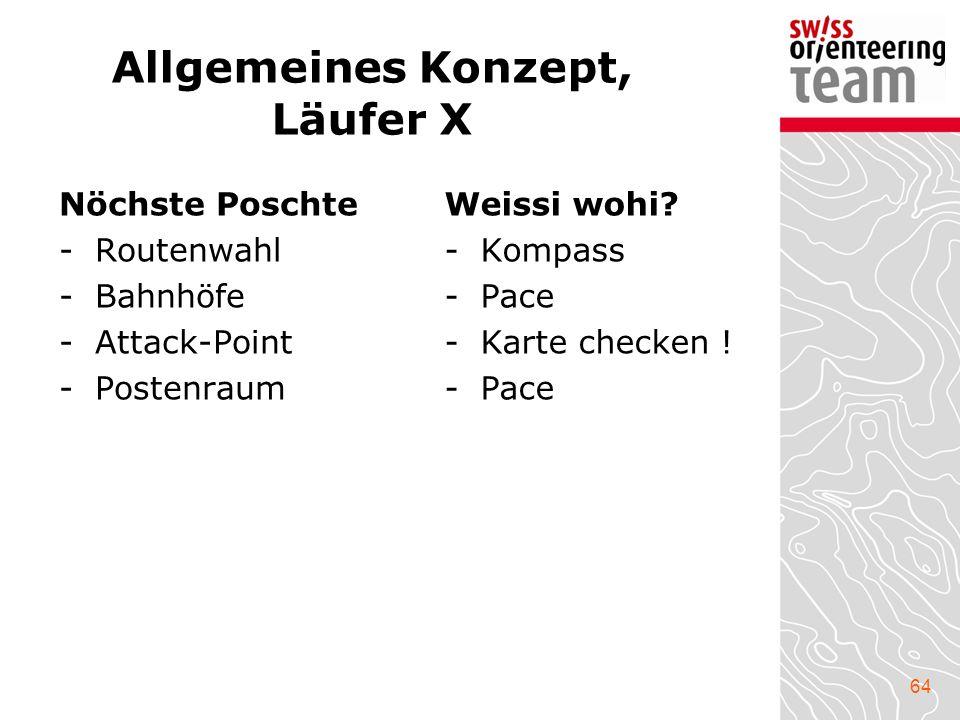 64 Allgemeines Konzept, Läufer X Nöchste Poschte -Routenwahl -Bahnhöfe -Attack-Point -Postenraum Weissi wohi? -Kompass -Pace -Karte checken ! -Pace
